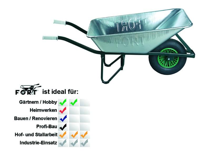 ALTR.-FORT Agrarkarre 130 Liter, verzinkt