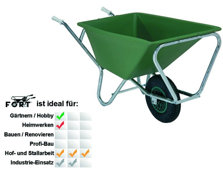 ALTR.-FORT Großraum-Silokarre 160 Liter
