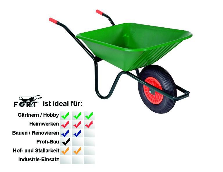 ALTR.-FORT Gartenkarre 90 Liter, Polypropylen-Mulde